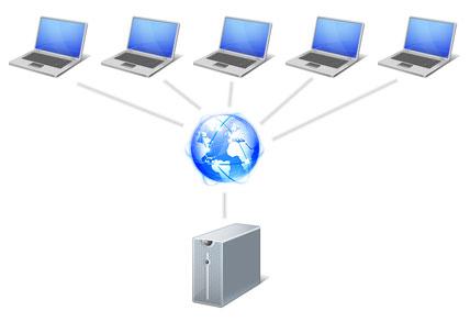 Как сделать web сервер для хостинга собственный хостинг